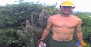 Webcam chat com homens em Catanduva - Clube Amizade Brasil ... e382e71eee2